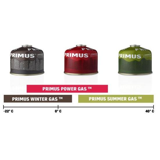 Газова бутилка Summer Gas 230 гр.